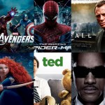 Hollywood Movies 2015