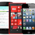 Smart Phones Era – Daily Needs Solver