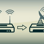 How to Turbocharge your WI-FI