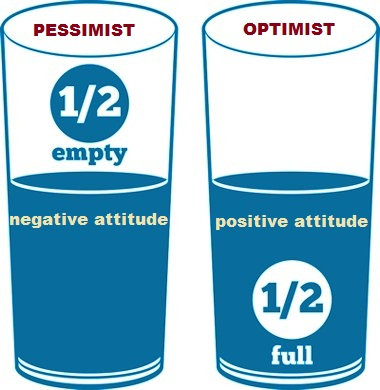optismist abd pessimist